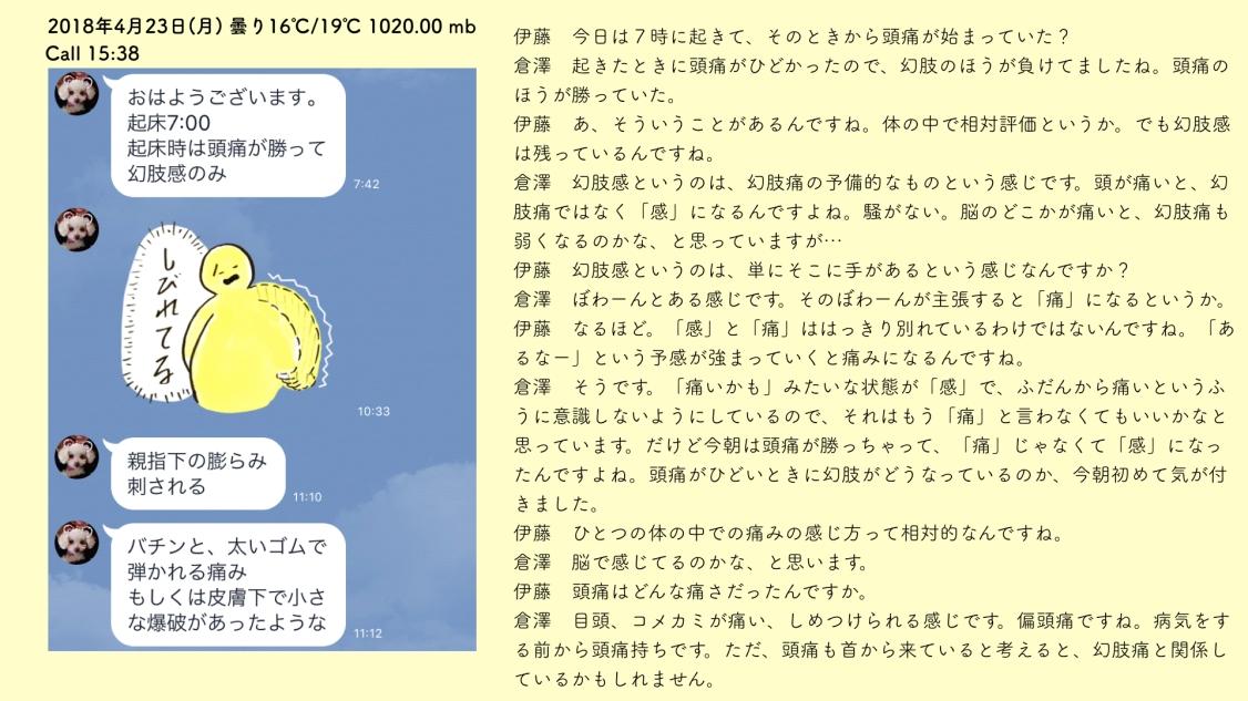 倉澤さん幻肢レコード.001